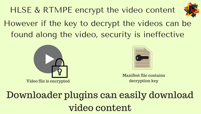 HLS Encryption and RTMPE are not effective encryption technologies by themselves