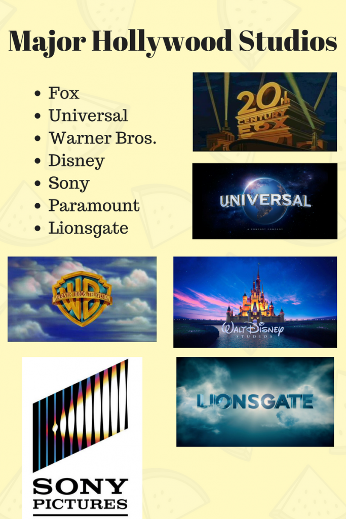 Hollywood 39 s premium video on demand model vdocipher blog for Premium on demand