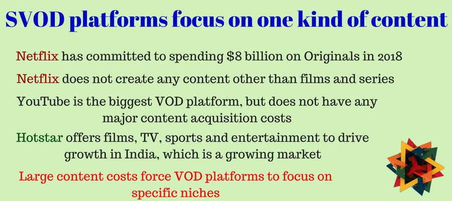 SVOD platforms focus on specific niche
