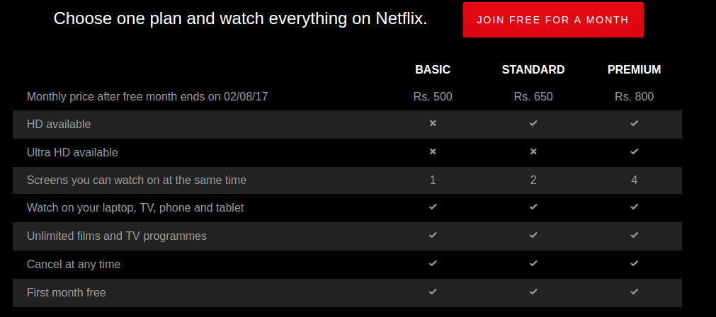 Netflix offer tiered memberships to their SVOD platform