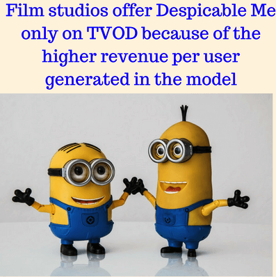 Film studios offer Despicable Me only on TVOD because of the higher revenues per user generated in the model