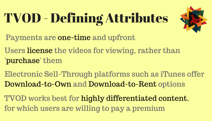 TVOD - Defining attributes