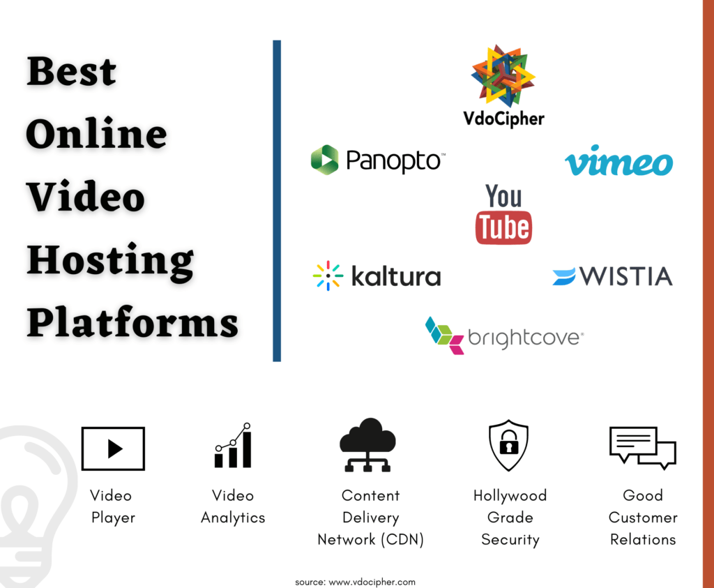 plataforma de vídeo