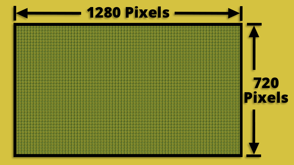 Video Pixel: what is video quality