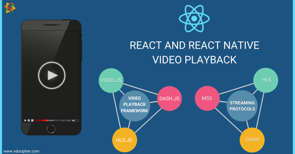 React and React Native Video Playback