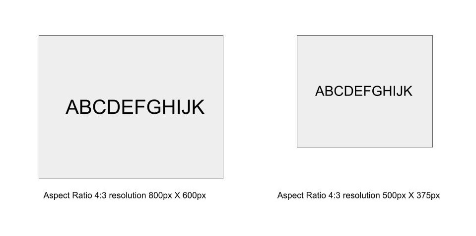 same aspect ratio in different resolution