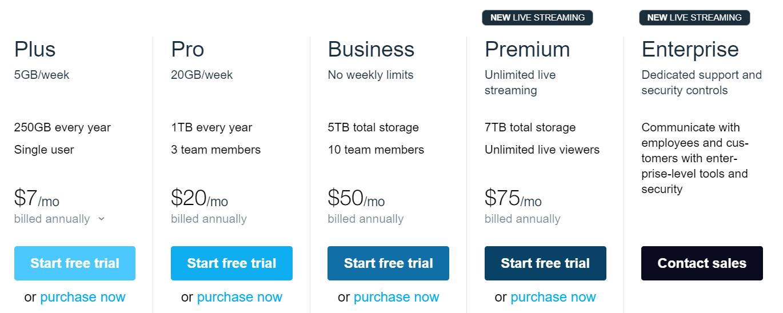 vimeo pricing plans