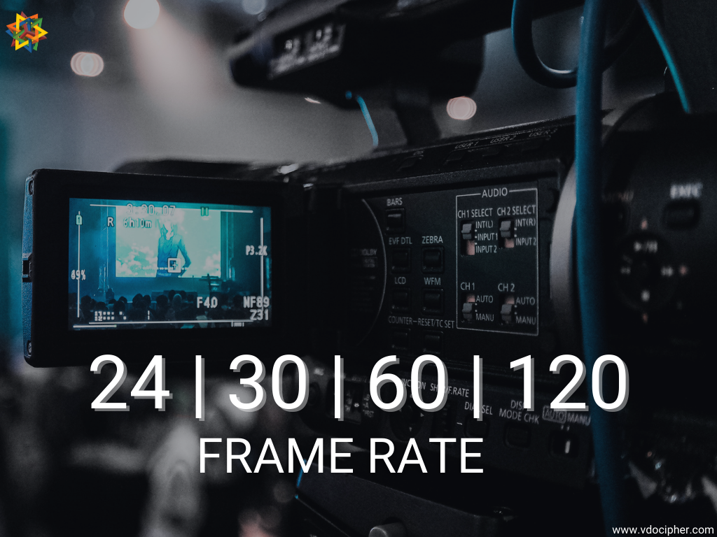 Best video frame rate featured image