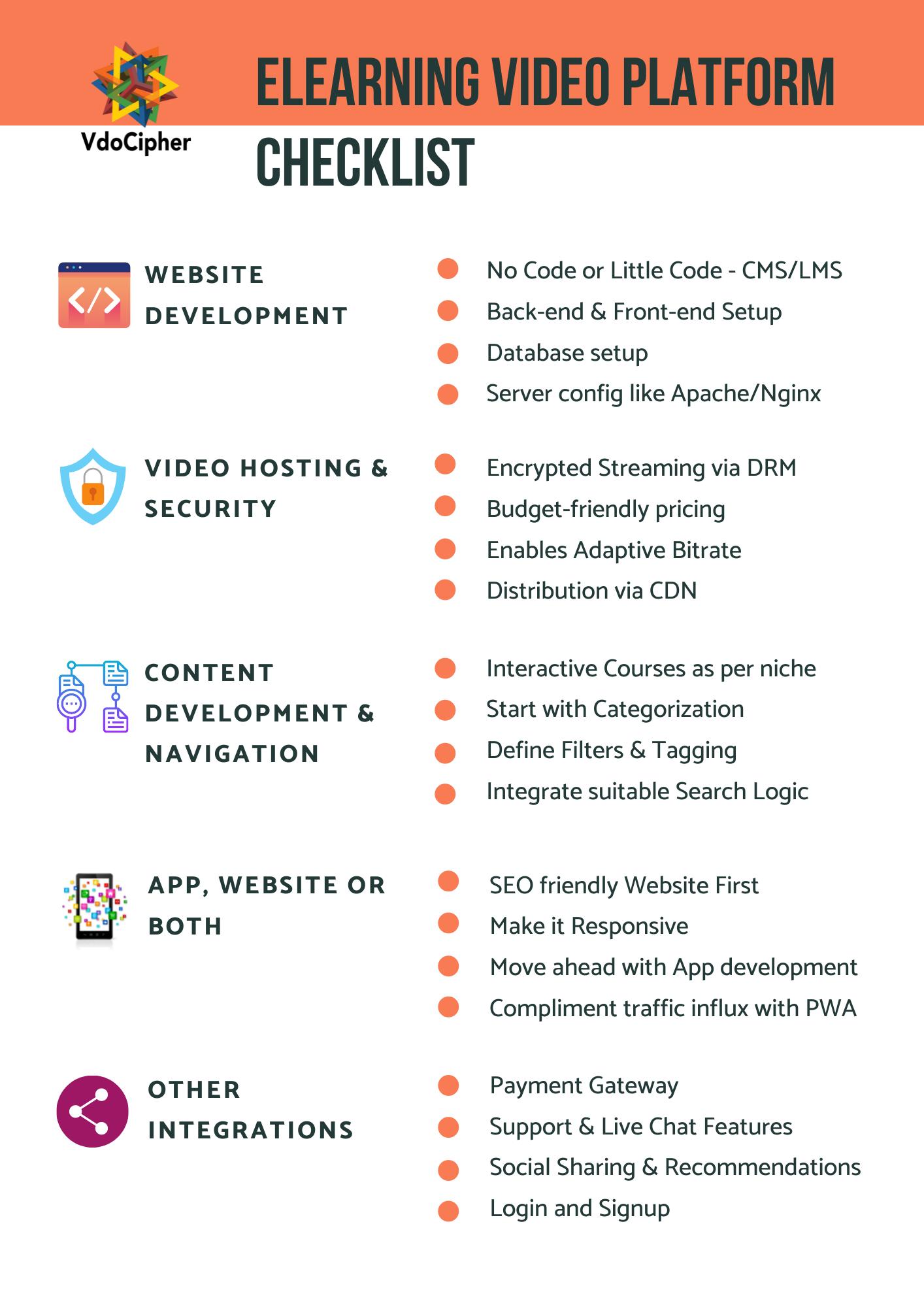 eLearning Video Platform Checklist Guide